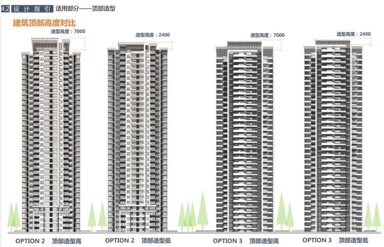 10套知名企业建筑立面标准化手册