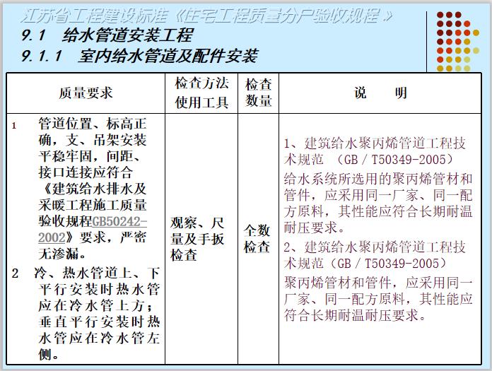 住宅建筑机电工程质量分户验收规程(63页)