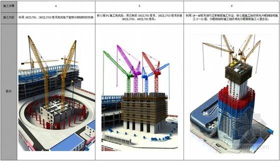 [天津]530米地标性超高层塔楼钢结构安装施工方案(A3版式 近150页)