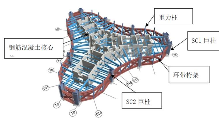 [武汉绿地中心项目]主塔建设工程钢结构巨柱制作方案(共157页,图文丰富)