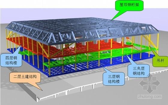 [广东]钢桁架悬吊结构博物馆工程钢结构施工组织设计(技术标430余页)