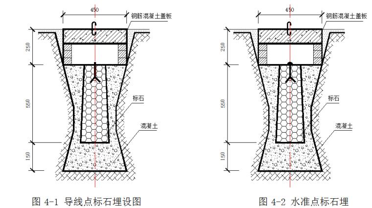 边坡治理工程预算与施工设计(word,66页)